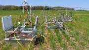 Medición de gases de efecto invernadero en las Great Plains (USA)