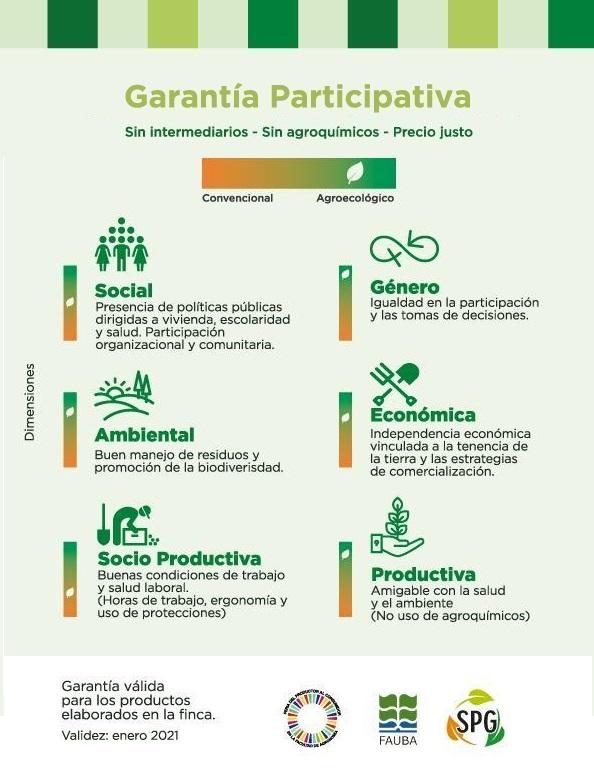 Garantías participativas, características